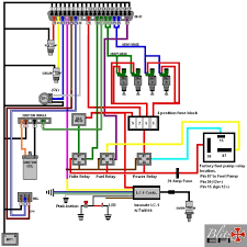 mk3 golf wiring diagram pdf u2013 wiring diagrams