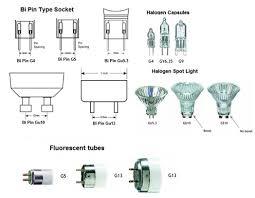 type of light bulb base u0026 socket part 1 electrical notes u0026 articles