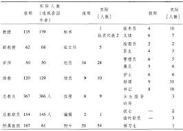 bureau vall馥 guyane 竺可桢日记1948年