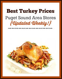what s a price per pound for turkey