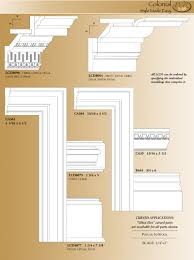 Colonial Trim by Dmp Decorative Millwork Products Style Made Easy Traditional