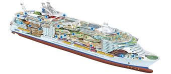 oasis of the seas floor plan ship decks oasis of the seas royal caribbean logitravel co uk