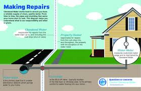 House Plumbing System Home Tips Cleveland Water Department