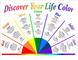 color horoscope 28 images a collection of and everything