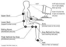amazing posture proper ergonomics for a standing desk physical in