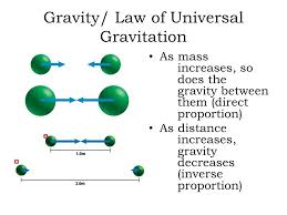 notes chapter 11 2 gravity and projectile motion ppt download