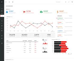 pixels is premium full responsive admin dashboard html5 template
