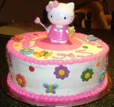 hello kitty birthday cake tesco best images collections hd for