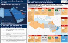 Bahrain Map Middle East by Muslim Brotherhood Demands Deter Middle East Democracy Oxford