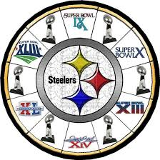 steelers coloring page steelers coloring page best coloring pages