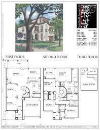 dream plan home design samples urban house plan d5119 ஃ ᗩ r c h pinterest urban