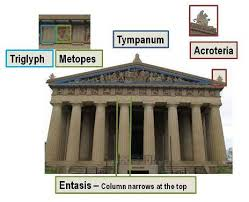 Architectural Pediment Design Awesome Architectural Pediment Design Temples Pediments