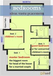 bedroom colors according to vaastu according to vastu shastra
