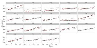 r playbook introduction to multilevel hierarchical models