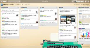 moved to published using trello as an editorial calendar screen shot 2015 01 20 at 10 42 35 am