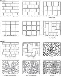 patio paver patterns patio decoration ideas
