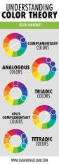 Complementary Colors by Best 25 Complementary Color Wheel Ideas On Pinterest Colour
