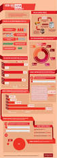 coca cola halloween horror nights upc code 2016 79 best usa images on pinterest infographics american