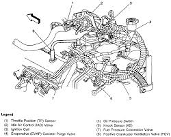 engine diagram chevy s10 engine wiring diagrams instruction