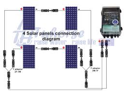 solar panels diagram dolgular com