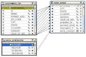 data map source and target operators