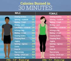 how many calories do you burn standing at your desk how many calories are burned on elliptical machine elliptical