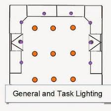 Bathroom Lighting Placement - tutorial shows you recessed lighting layout spacing placement