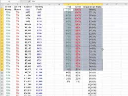 Options Trading Journal Spreadsheet by How To Trade Binary Options Ep 20 Even Ratio