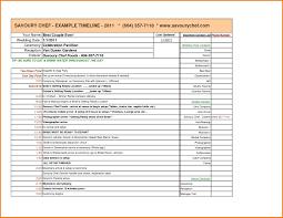 wedding planning schedule wedding day timeline template tryprodermagenix org