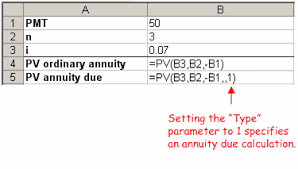 Ordinary Annuity Table Time Value Of Money