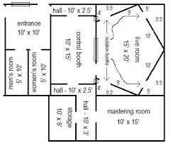 Studio Plans by My Ideal Recording Studio Floor Plans And Acoustic Setups Are