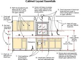 kitchen base cabinet height valuable idea 28 standard depth