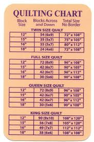 what size is a queen bed this handy chart provides you with the suggested quilt sizes for
