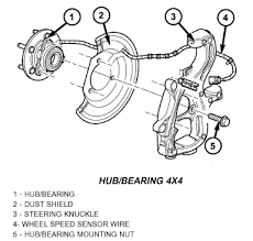 dodge ram wheel bearing i a 2003 dodge ram 1500 4x4 with 4 wheel abs the front wheel