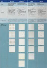 Ceiling Tiles Home Depot Philippines by Ceiling Tiles