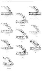 wedding ring styles guide settings flush shadow of wedding ring types band settings
