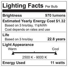 color 1000 technical info sheet u2013 lifx com