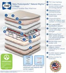 Sealy Posturepedic Baby Crib Mattress Sealy Baby Posturepedic 2 Stage Dual Sided 220 Coil