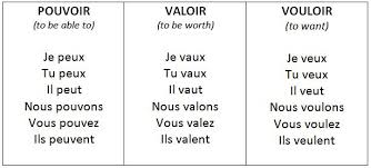 how to conjugate french verbs without losing your mind