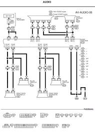 nissan titan wiring diagram the best wiring diagram 2017