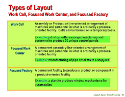 facility layout design jobs facilities planning unit 04 layout types manufacturing ppt