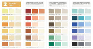 paint application tips u2013 unearthed paints
