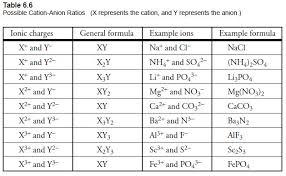 writing binary formulas worksheet answers fts e info