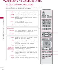 Overhead Door Model 456 Manual 32ld320hua Lcd Tv Model 32ld320h Ua User Manual Ld320h Edit1 En