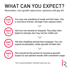 how long until i start to see visible results irestore hair