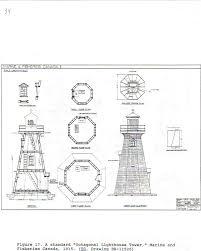 prince edward island lighthouse society