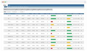 Vendor Management Excel Template Vendor Managed Inventory Vmi Clear Spider Inventory Management