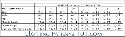 pattern grading for beginners pattern grading and sizing