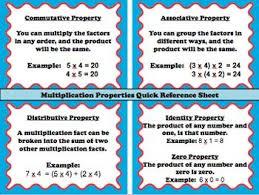 best 25 identity property of multiplication ideas on pinterest