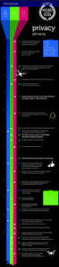52 best graphics u0026 and data visualization images on pinterest